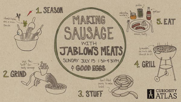 Making Sausage Postcard