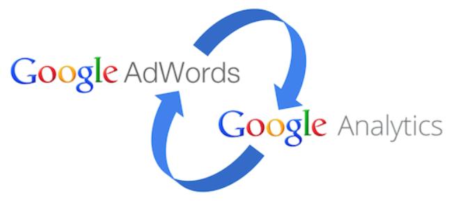 Google Analytics Google AdWords