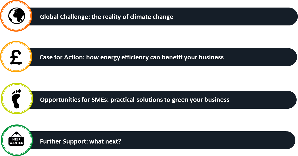 Agenda: Global Challenge; Case for Action; Opportunities for SMEs; Further Support