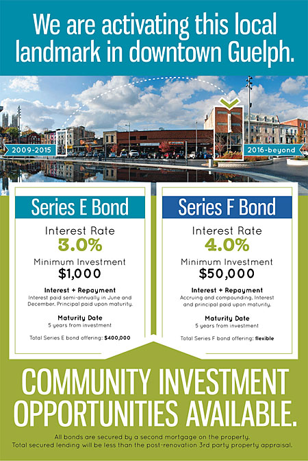 community bond information