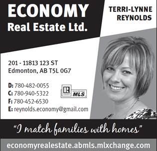Economy Real Estate