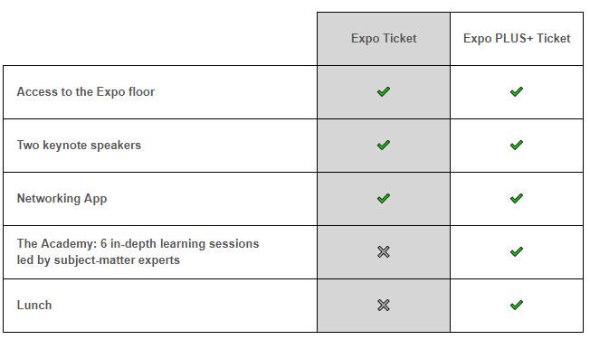 Expo Ticket Comparison