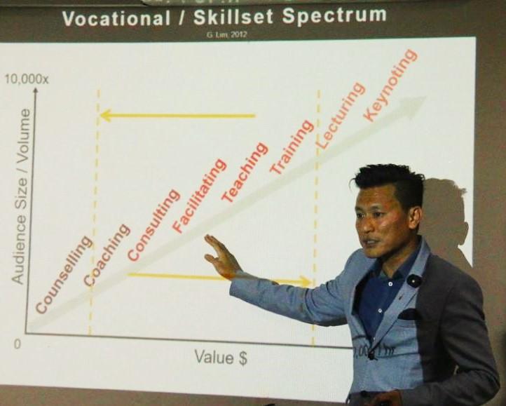 Jumpstart speaking career