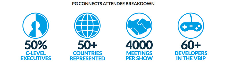 PGC Attendee breakdown