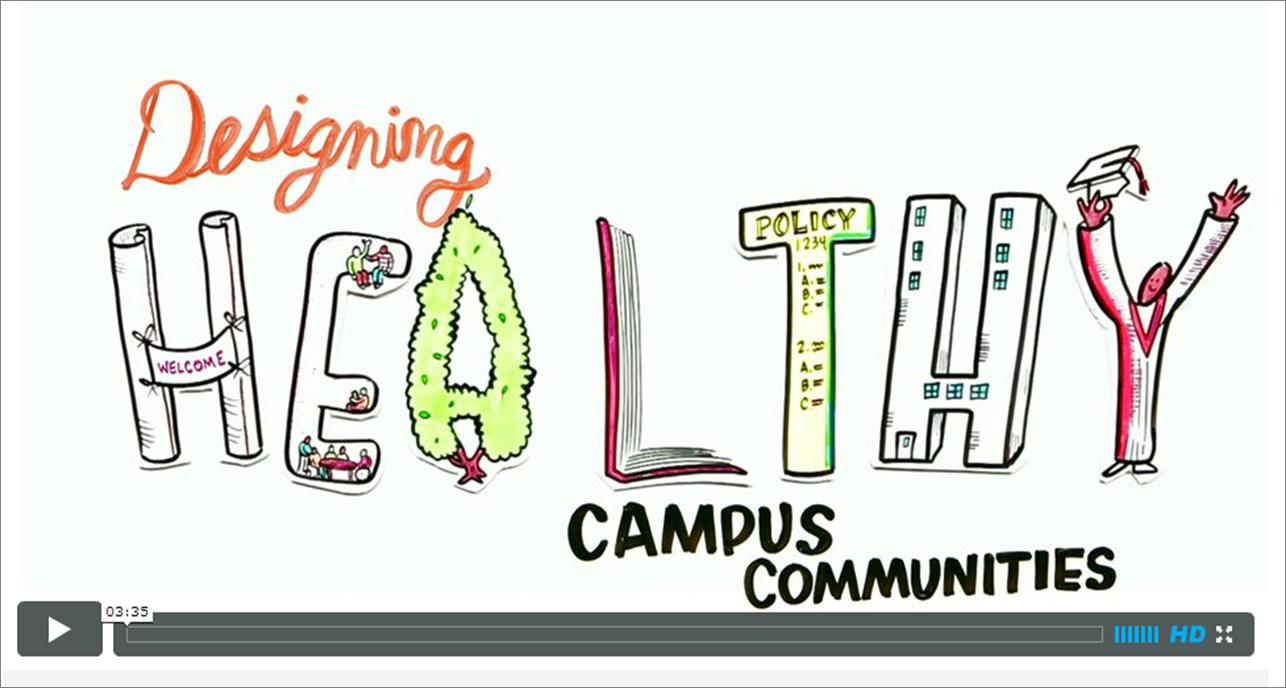 Designing Healthy Communities Watch Online