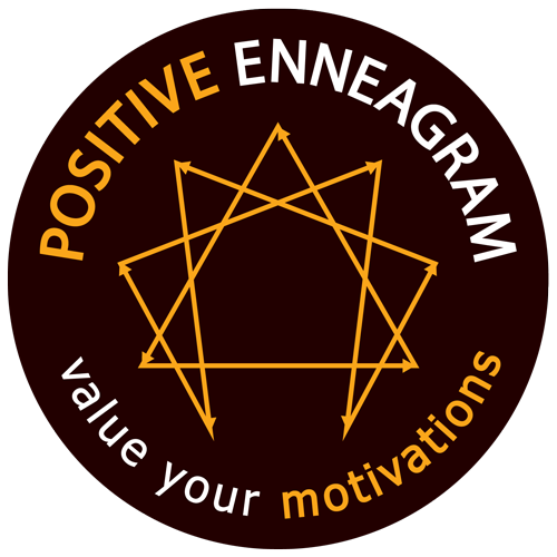 The 9 types of the Enneagram model
