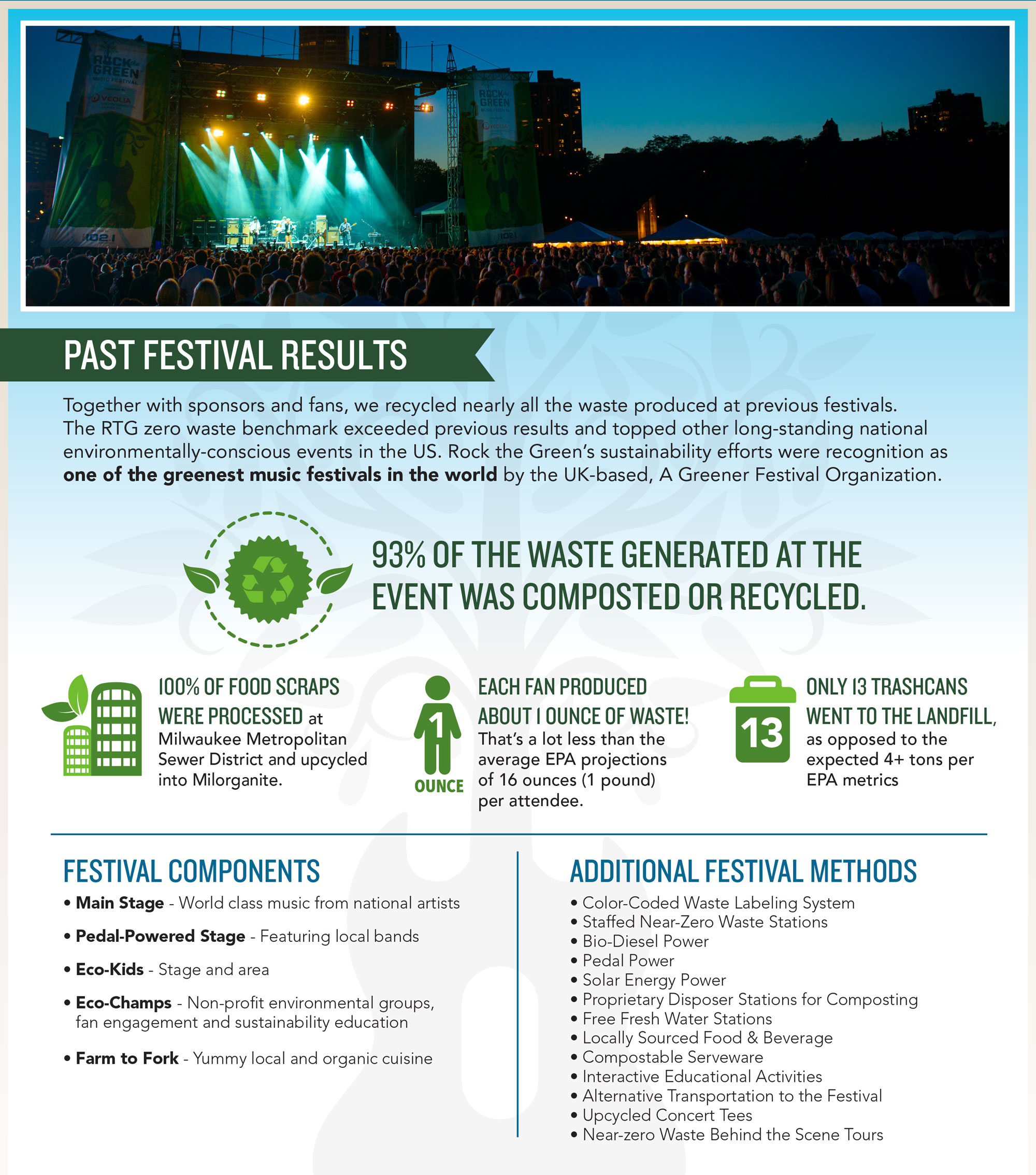festival graphic small