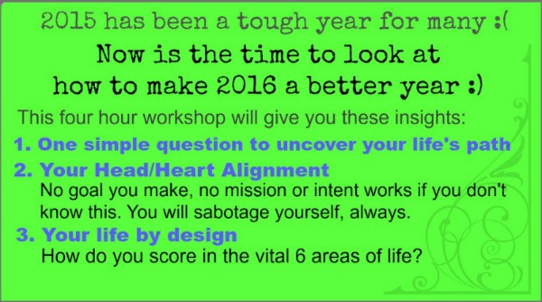 There Is No Use-By-Date Workshop