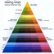limited palette color mixing scales - Maggie Maggio