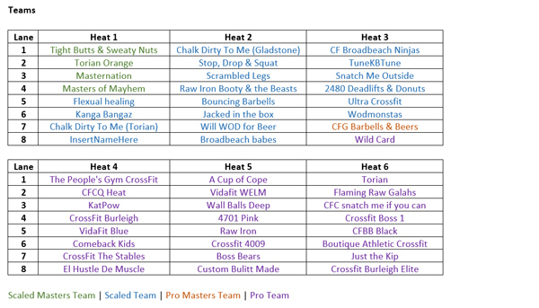 2017 Compex Torian Pro - Saturday heat list - teams