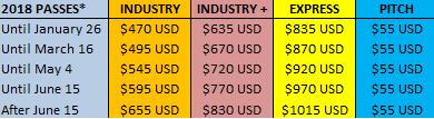 2018 Pass Prices