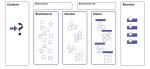 ToP Consensus Workshop method