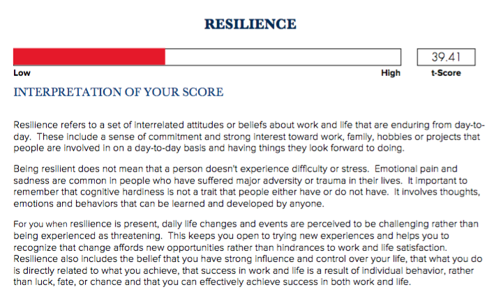Resilience Score