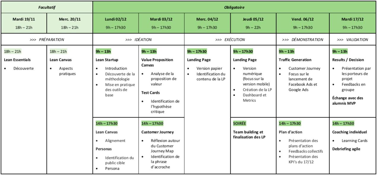 Planning MVP 8