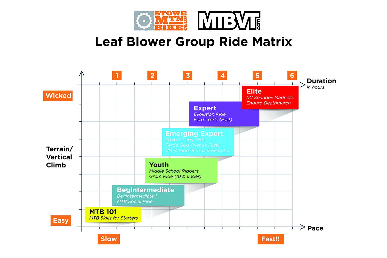 Leaf Blower Fall Classic Group Ride Matrix 2017