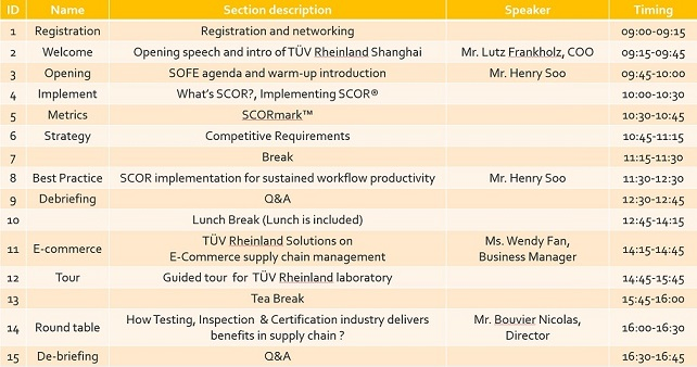 SCOR Executive Overview Agenda
