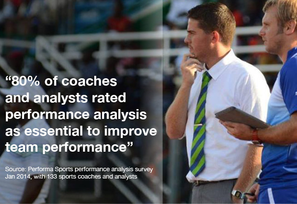 Performa Sports performance analysis