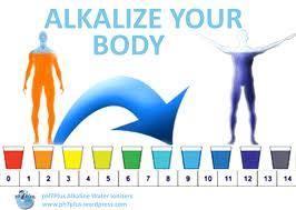 Alkalize & Hydrate Your Body