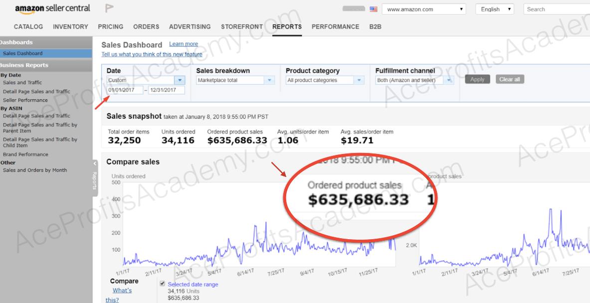 Amazon Income 635K Statement