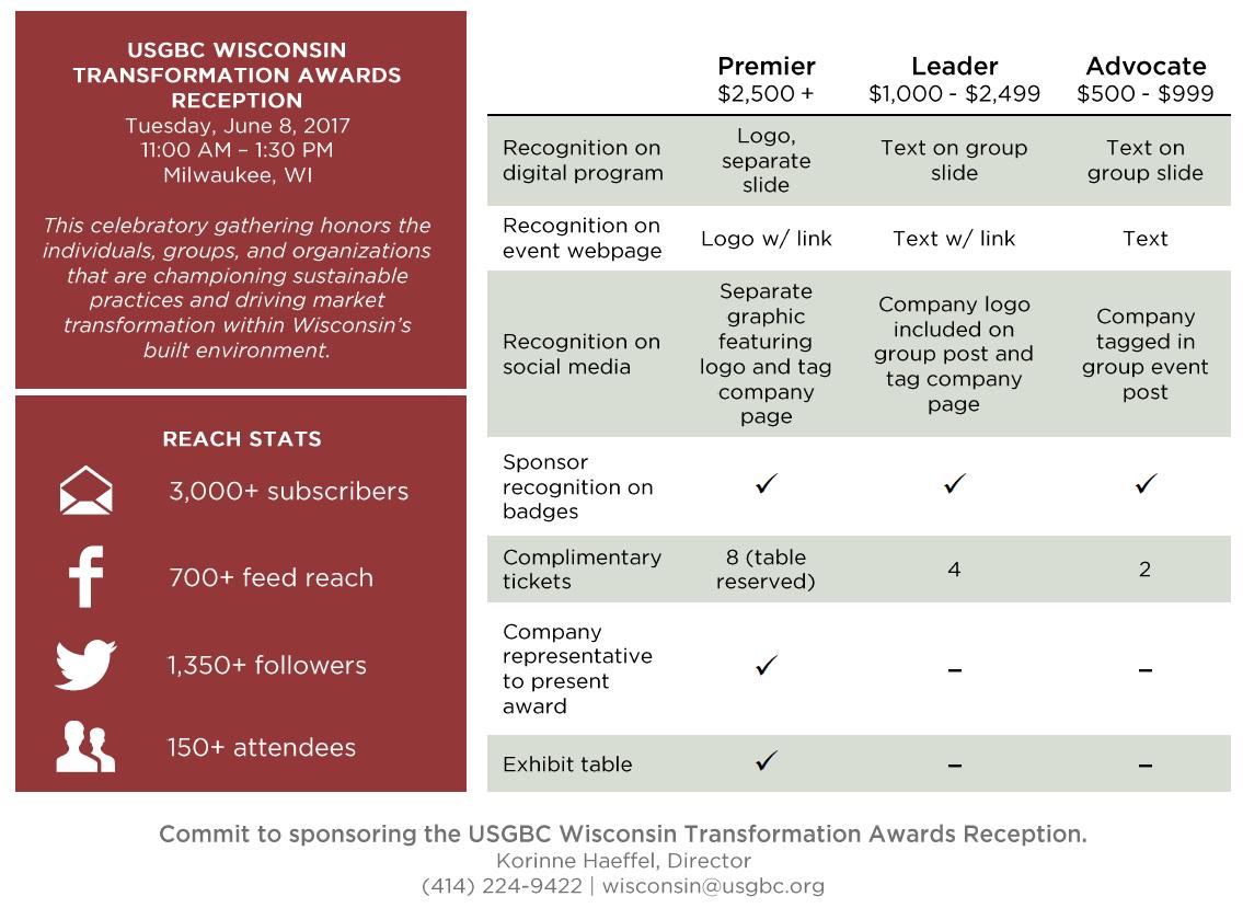 TransformationSponsorGrid