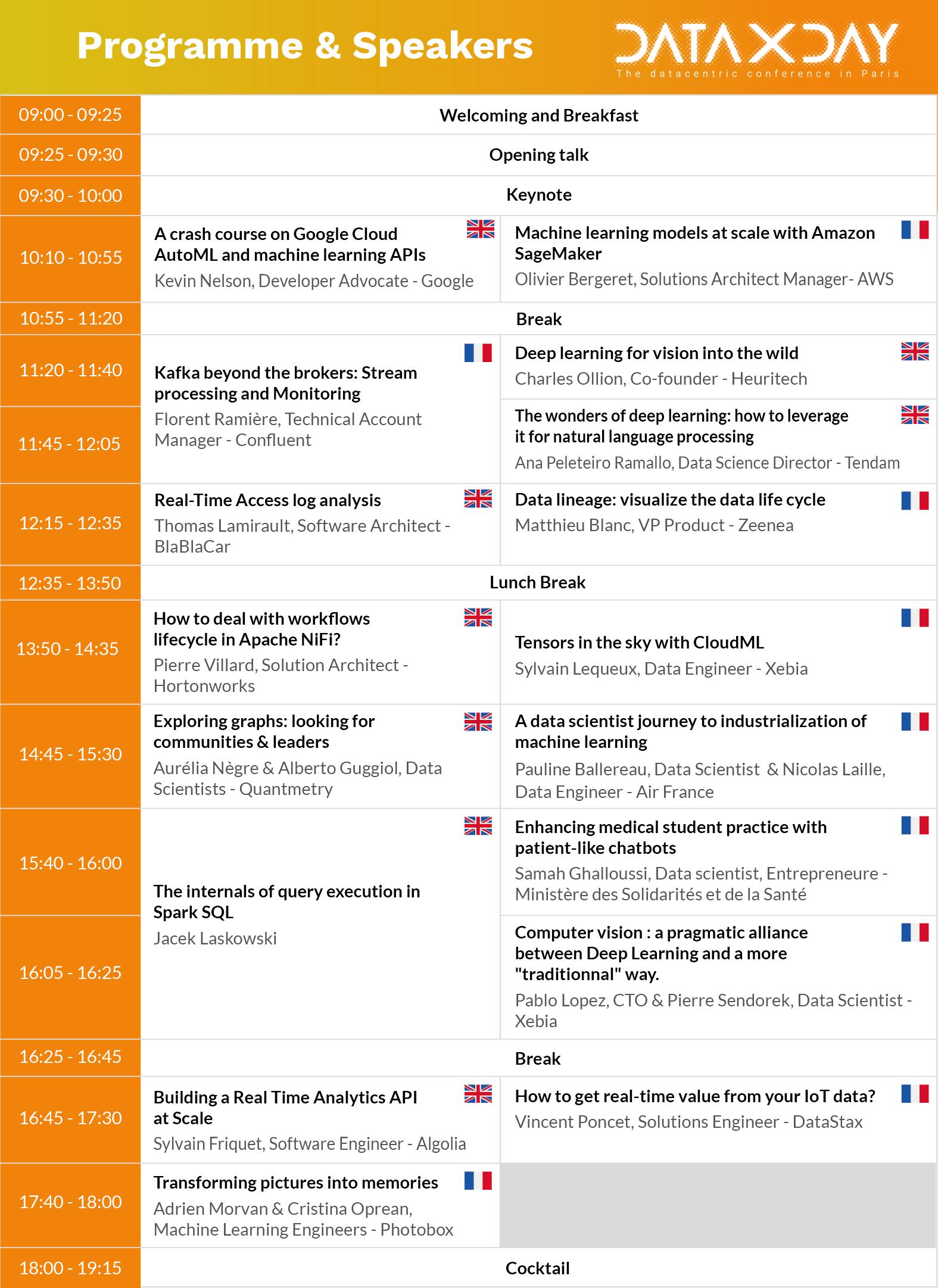 Programme DataXDay Paris 2018