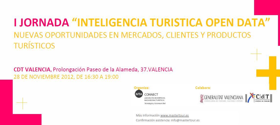Invitación Jornada INT+TUR