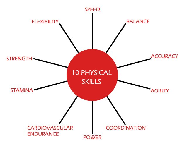 10 Physical Skills