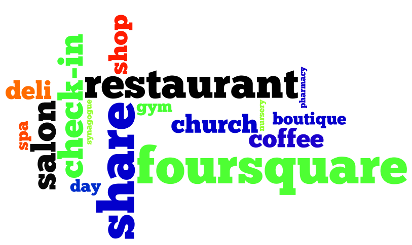 foursquare restaurants shops salons