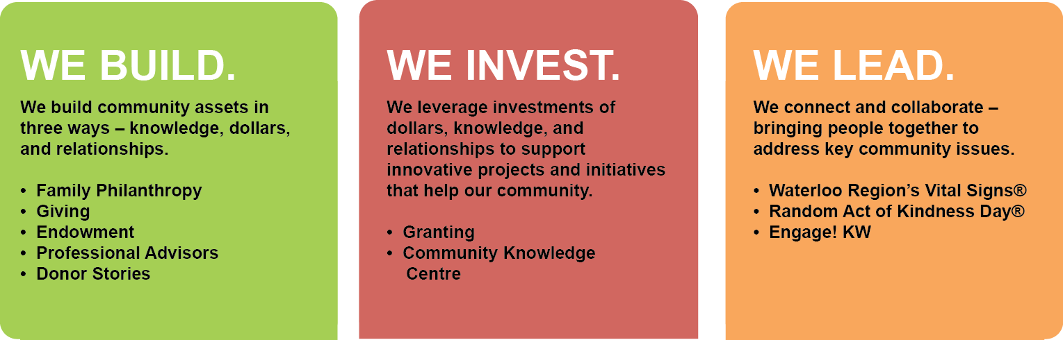 We Build We Invest We Lead