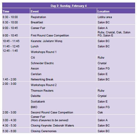 Day 2 schedule