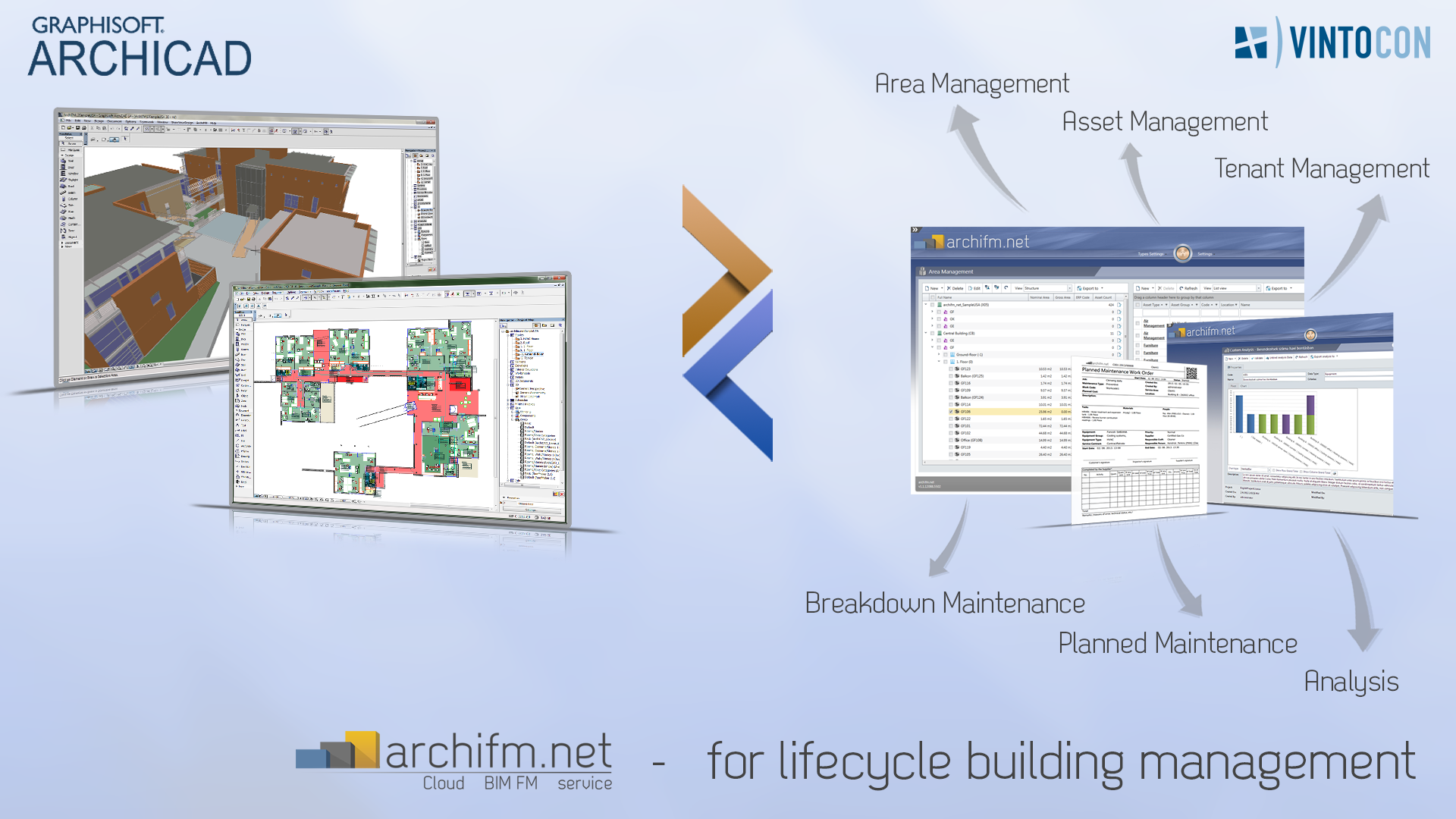The path to the benefits of BIM for FM