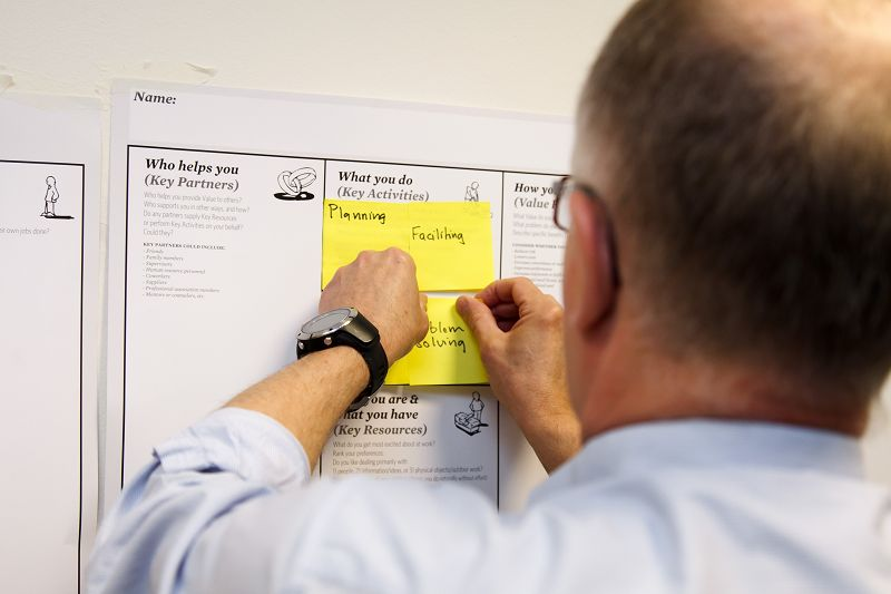Mercedes Hoss off-time GmbH COKREA business model you business model canvas
