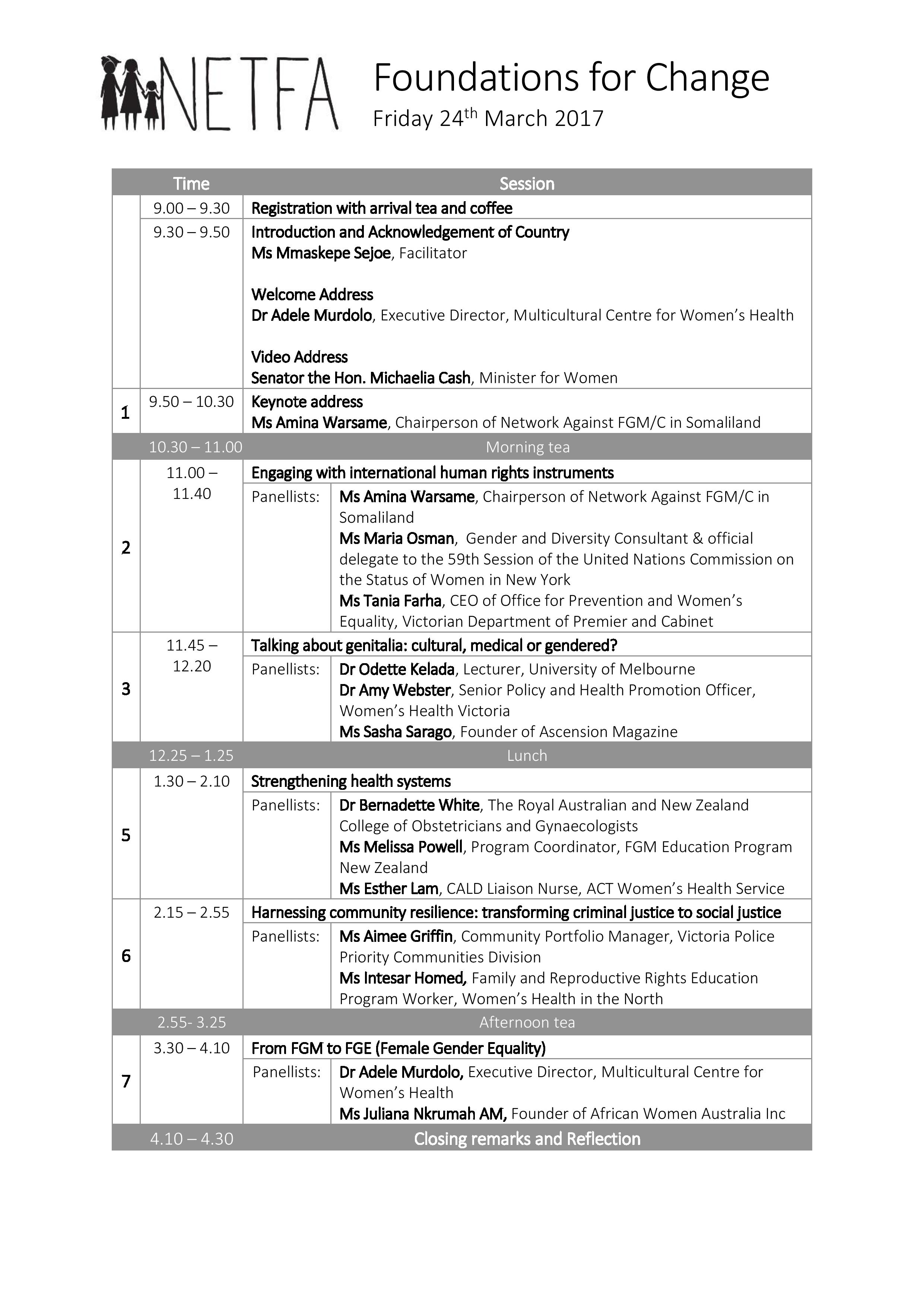 Forum Itinerary