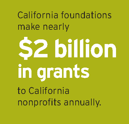 California Grantmakers