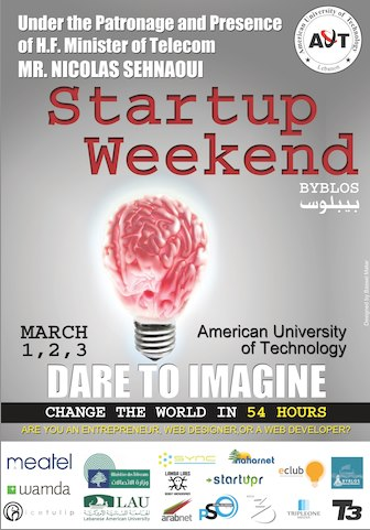 Startup Weekend Byblos