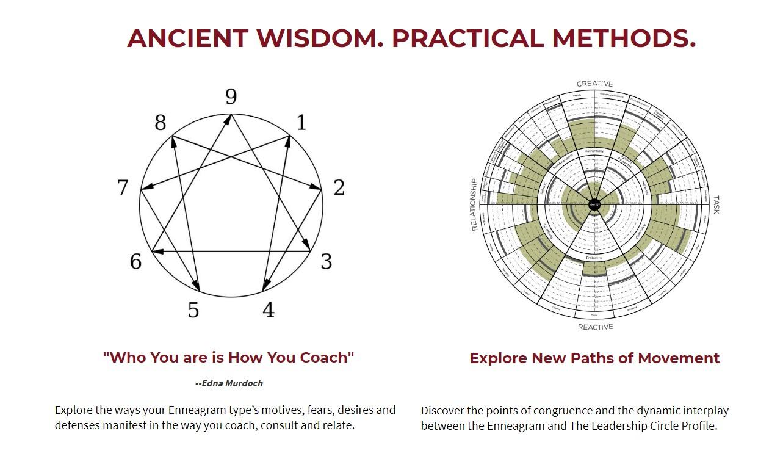 Ancient Wisdom- Practical Methods | Circles of Wisdom