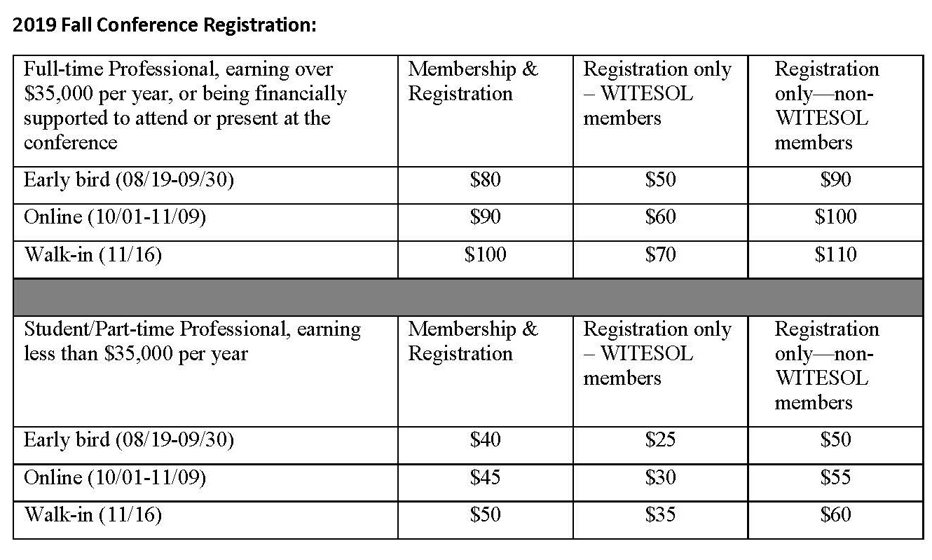 WITESOL 2019 Conference Registration Rates