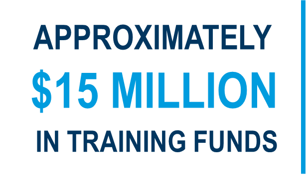 Approx $15M in Training Funds