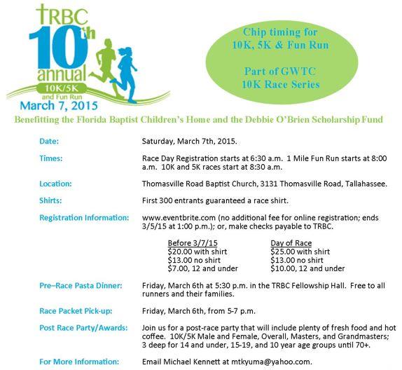 TRBC Race Details