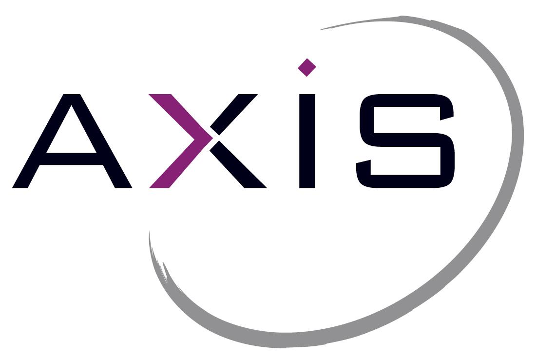 Axis Appraisal