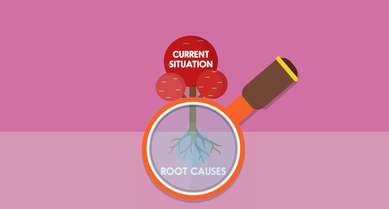 Click here to view a sneak peak at one of our tools that helps identify root causes