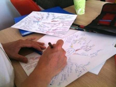 Des mains dessinent une carte mentale sur une feuille de papier