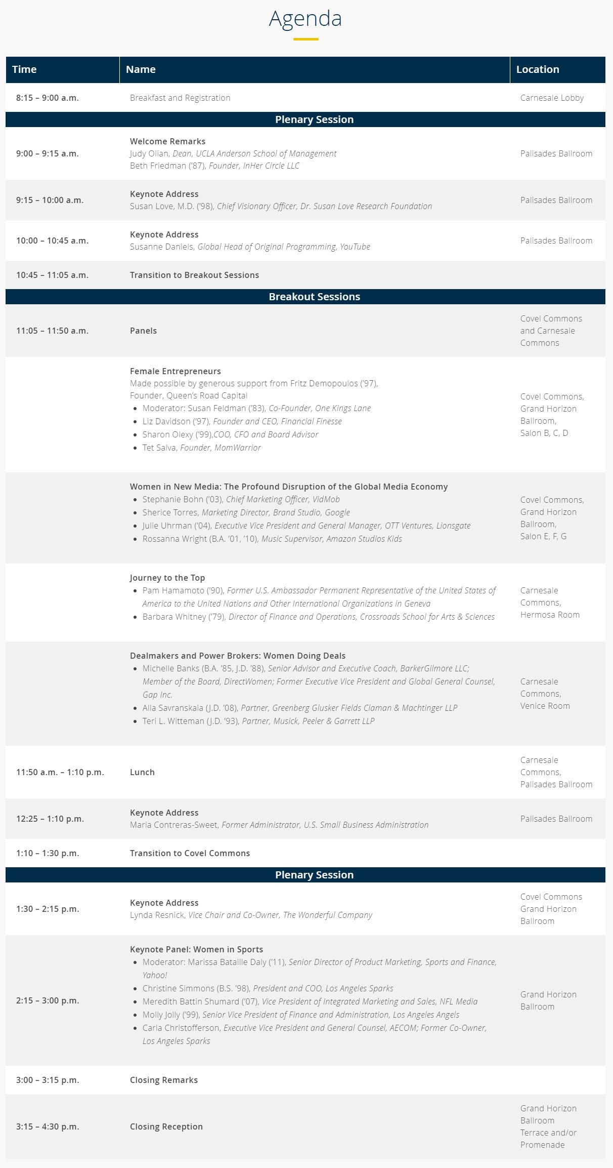 Updated Velocity Agenda