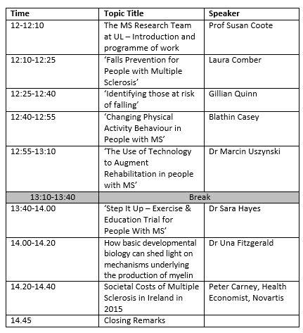 UL Research Showcase Agenda - World MS Day 2016