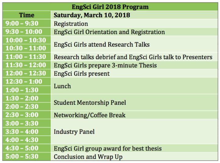 EngSci Girl Program