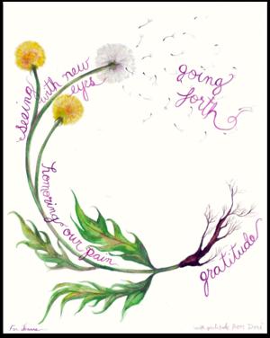 Spiral artwork by Dori Midnight