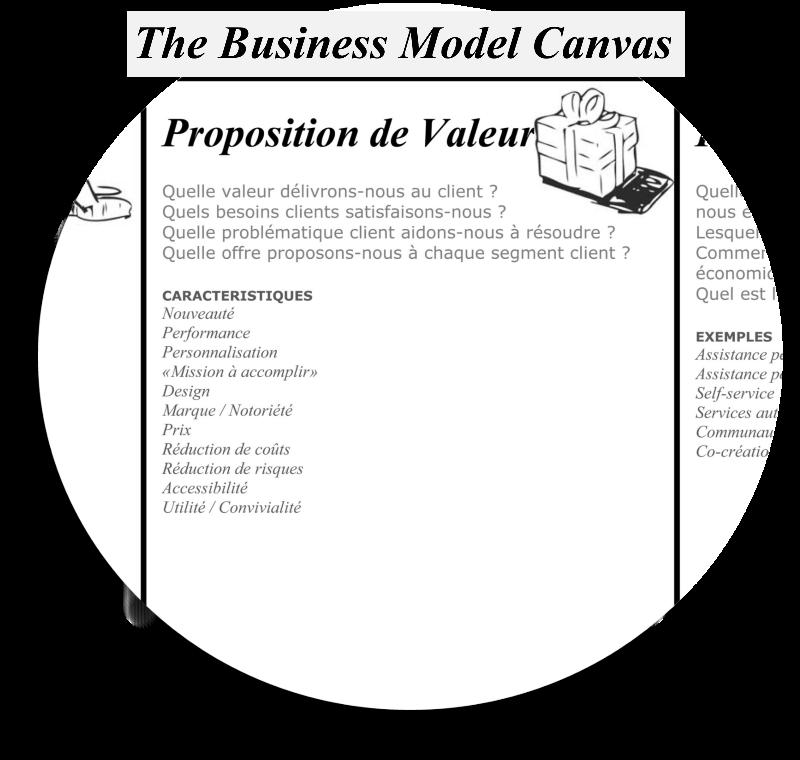 BMC La proposition de valeur