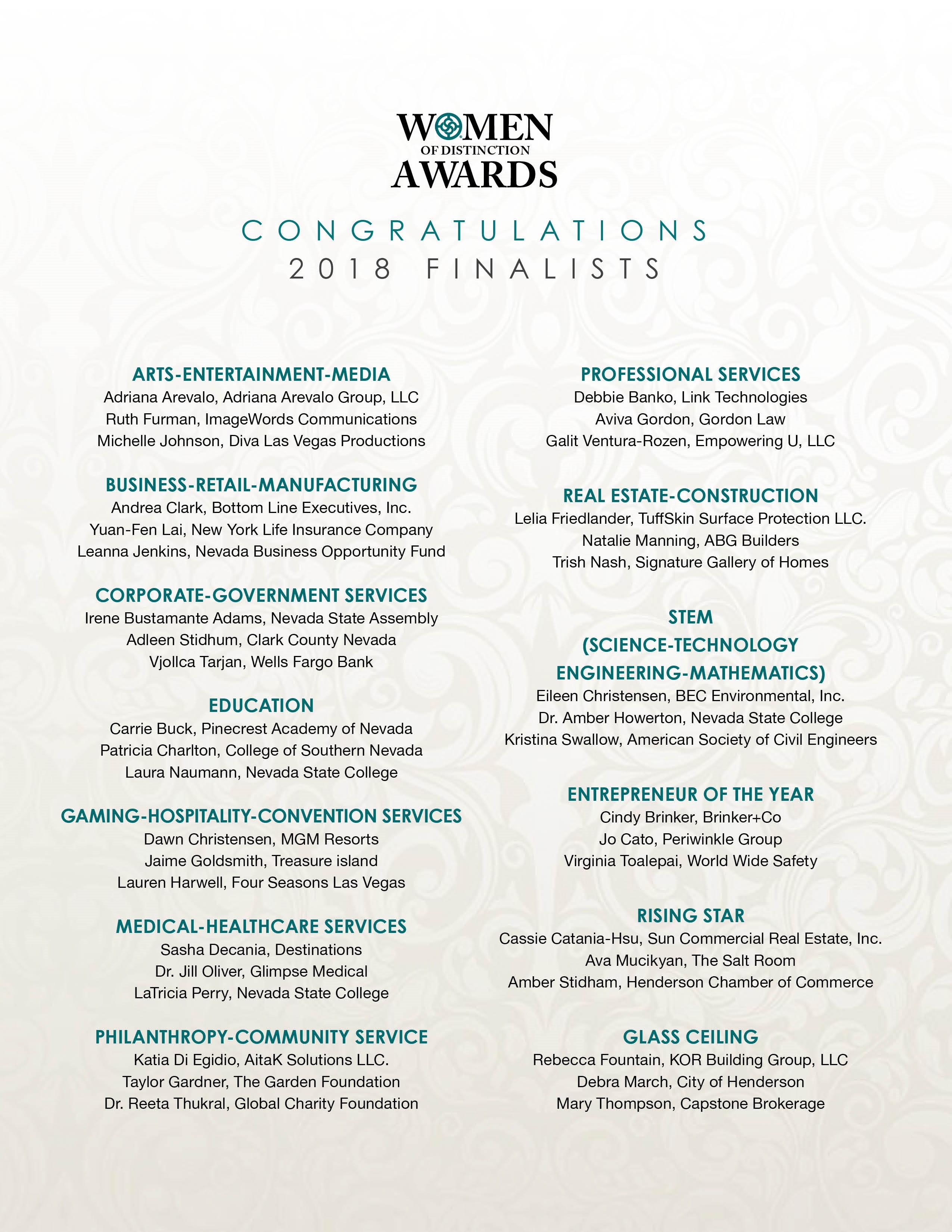 WODA 2018 Finalists