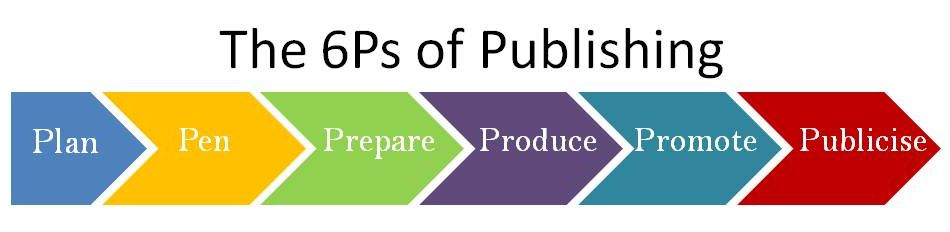 The 6Ps of Book Publishing