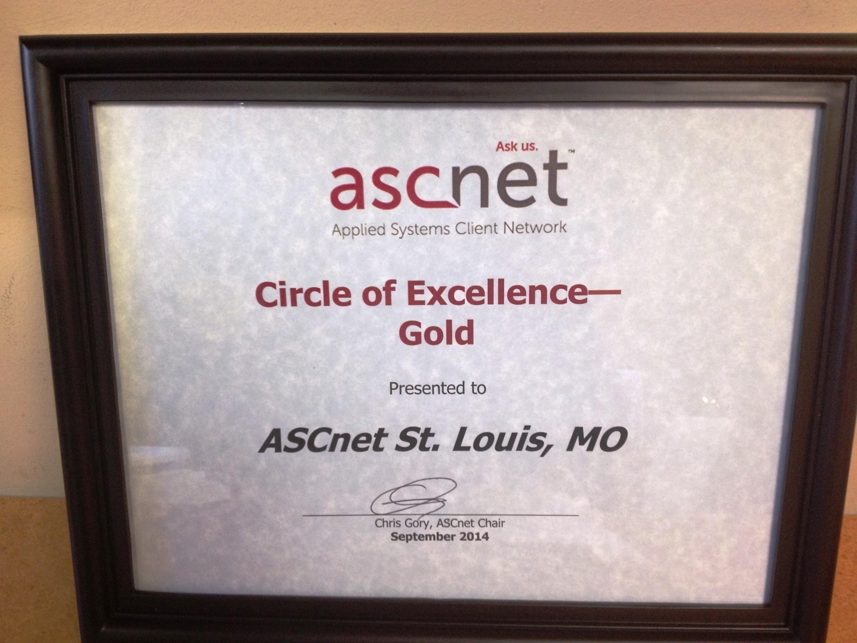 Circle award